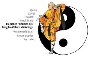 Sieben Prinzipien Kong Fu Affiliate Marketing